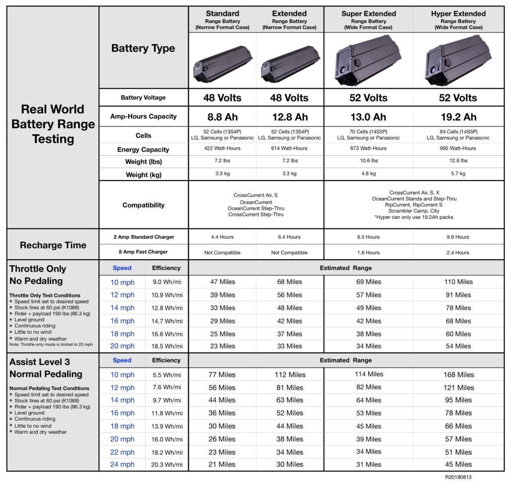 range-test-52v-40ad96fb-b703-4082-91ee-4e66de2177ad-1024.jpg