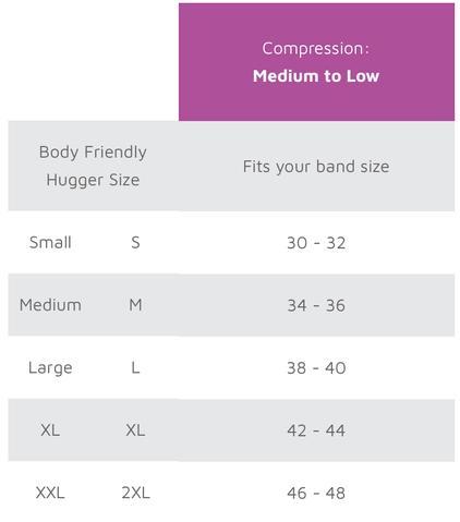 huggervida-fit-chart2-large.jpg