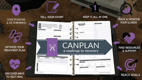 CanPlan Cancer Treatment Planner