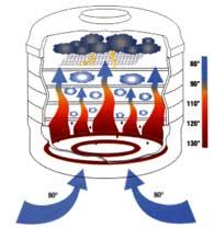 round-dehydrator.jpg