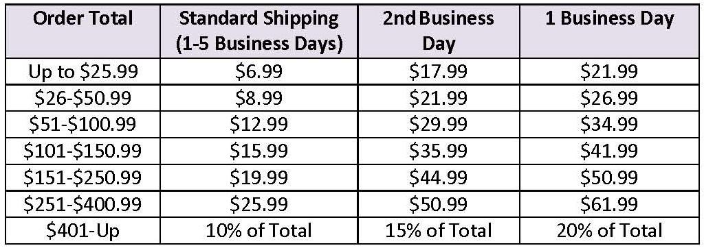shipment-table-48-states-.jpg