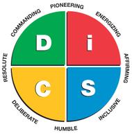 Eight Dimensions of Leadership Seminar