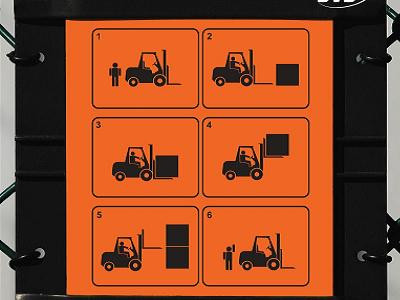 Forklift Manoeuvres: All The Right Moves