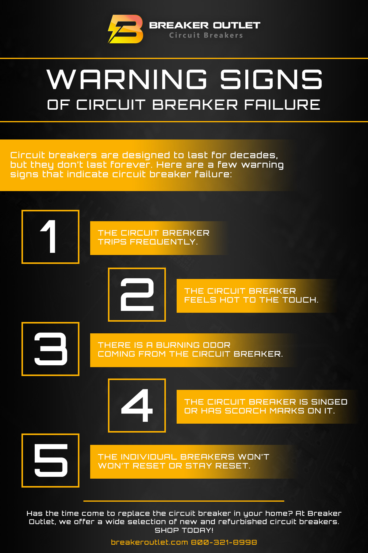 Circuit Breaker Protected Outlets Guard Against Circuit Overload For