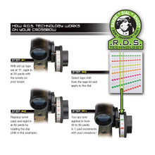 HHA Sports Optimizer Speed Dial Sight Tapes