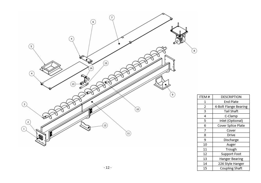 U Trough Conveyor Ross Manufacturing Company Inc
