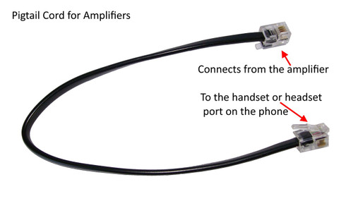 Amplifier pigtail cord. Connects from an amplifier to the handset or headset jack on a phone.