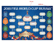 2018 FIFA World Cup Russia Bracket