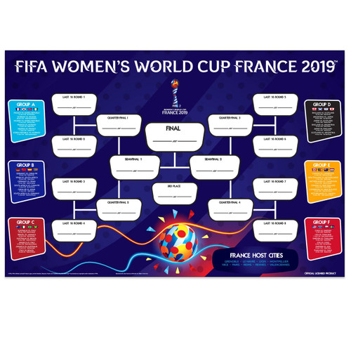 Women's World Cup 2019 Official Wallchart Poster