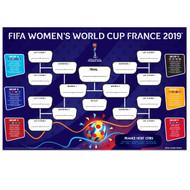Women's World Cup 2019 Official Wallchart Poster