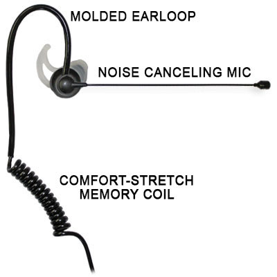 Comfit® Noise Canceling Boom Microphone for Sonim XP5s