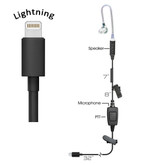 TRIUMPH 1-Wire PTT Earpiece  (Lightning iOS)