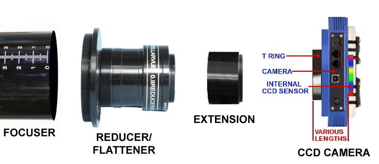 focusersffrextccdcamera.jpg