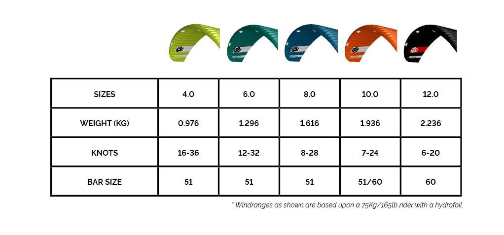 nova-sizes-and-colors.jpeg