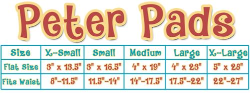pet-flys-peter-pads-chart-500.jpg
