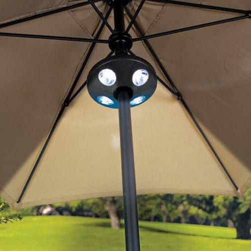 http://d3d71ba2asa5oz.cloudfront.net/33000689/images/umbrellalight3.jpg