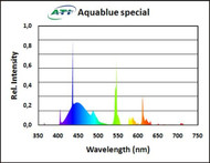 ATI 39watt AquaBlue Special