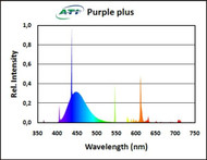 ATI 39watt Purple Plus 36""