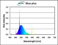 "ATI 54watt Blue Plus 48"" Bulb"