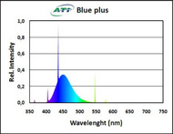 "ATI 54watt Blue Plus 48"" Bulb"