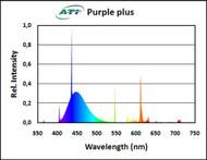 """ATI 54watt Purple Plus 48"""""""