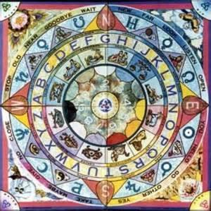 1 Question Psychic Circle spiritual Board insight/prediction