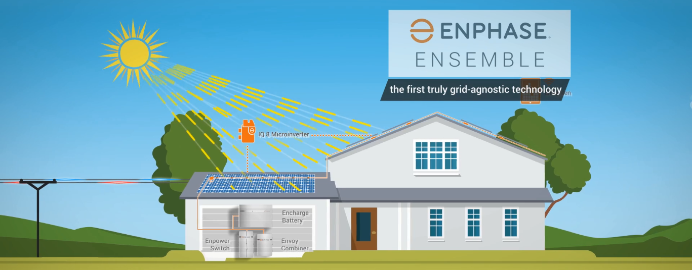 Enphase Energy Ensemble Series