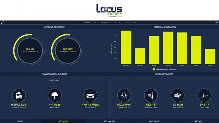locus-energy-monitoring.png