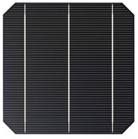 What is the difference between Poly and Mono Solar Panels