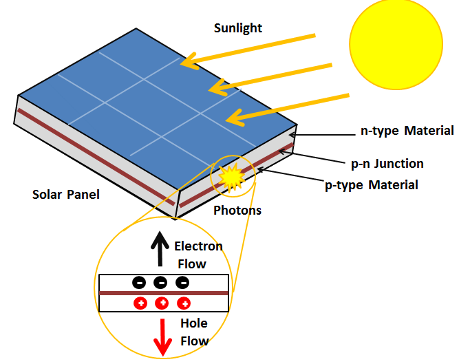photovoltaic-effect.png