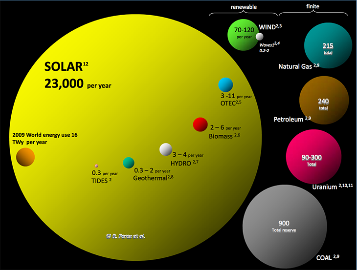 solar-energy-potential.png