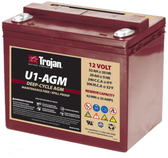 U1-AGM