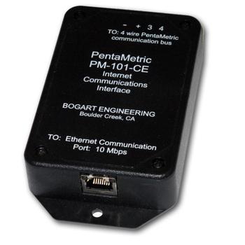 PM-101-CE
