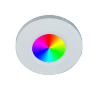 Orbit Spectrum