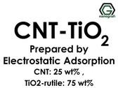 Karbon Nanotüp- TiO2 Elektrostatik Adsorbsiyon ile Hazırlanmış (KNT'ler 25%ağ : TiO2-Rutil 75%ağ)