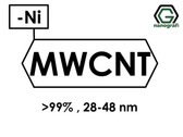 Nikel-Kaplı Çok Duvarlı Karbon Nanotüp (Saflık > 99%, Dış Çap: 28-48nm)