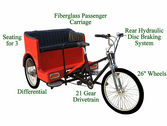 Park Place Pedicab