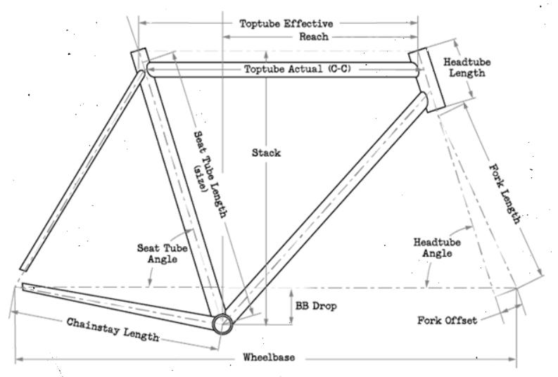 cross-check-dimensiongeo.2.png