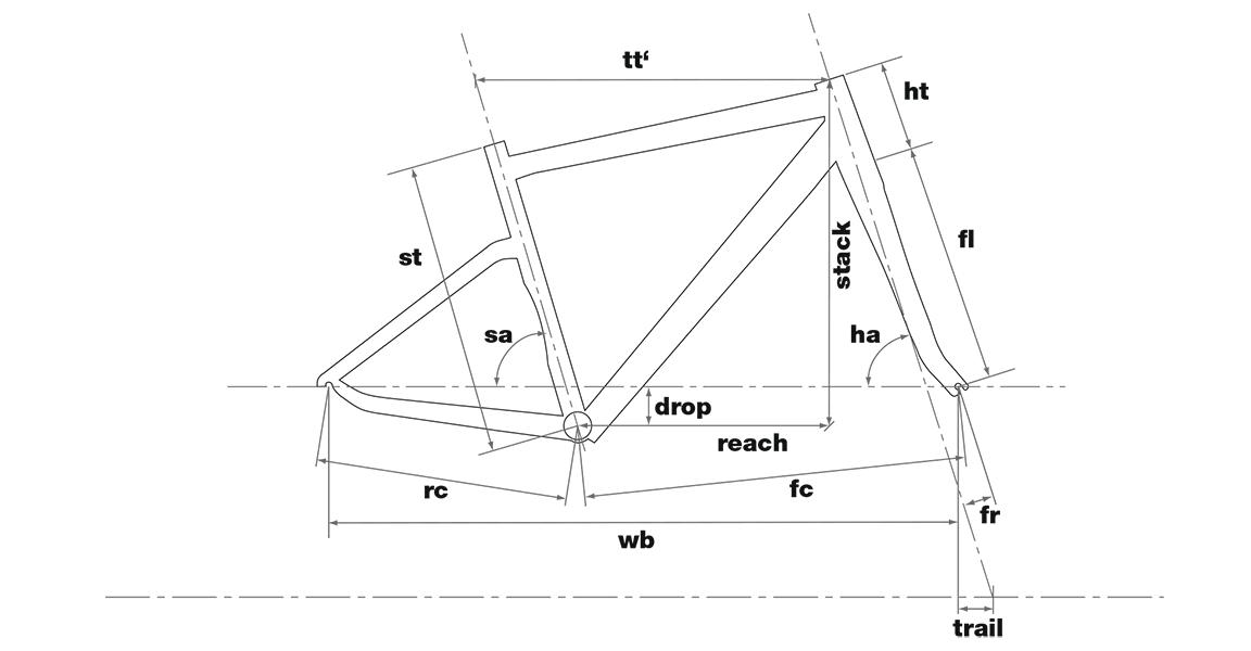 csm-2019-geometrie-1152x600-my15-ac01-9ca062bdb9.2.png
