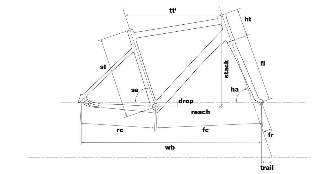 csm-2019-geometrie-1152x600-my15-ac02-71c7ae9bad.png