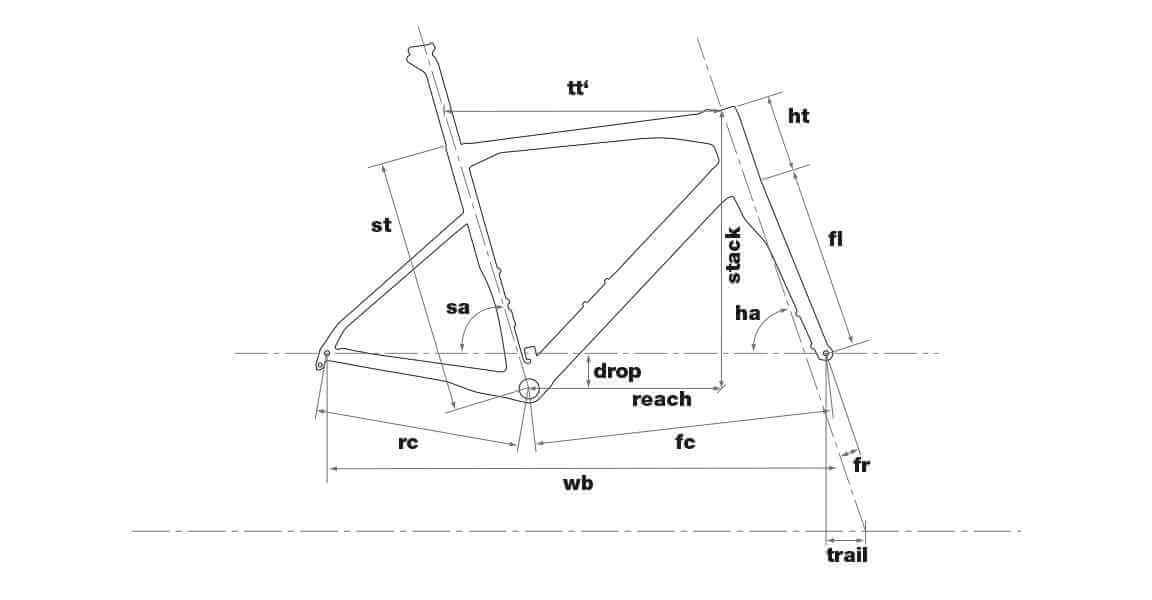 csm-2019-geometrie-1152x600px-my17-rm01-9c5f96e72c.2.jpg