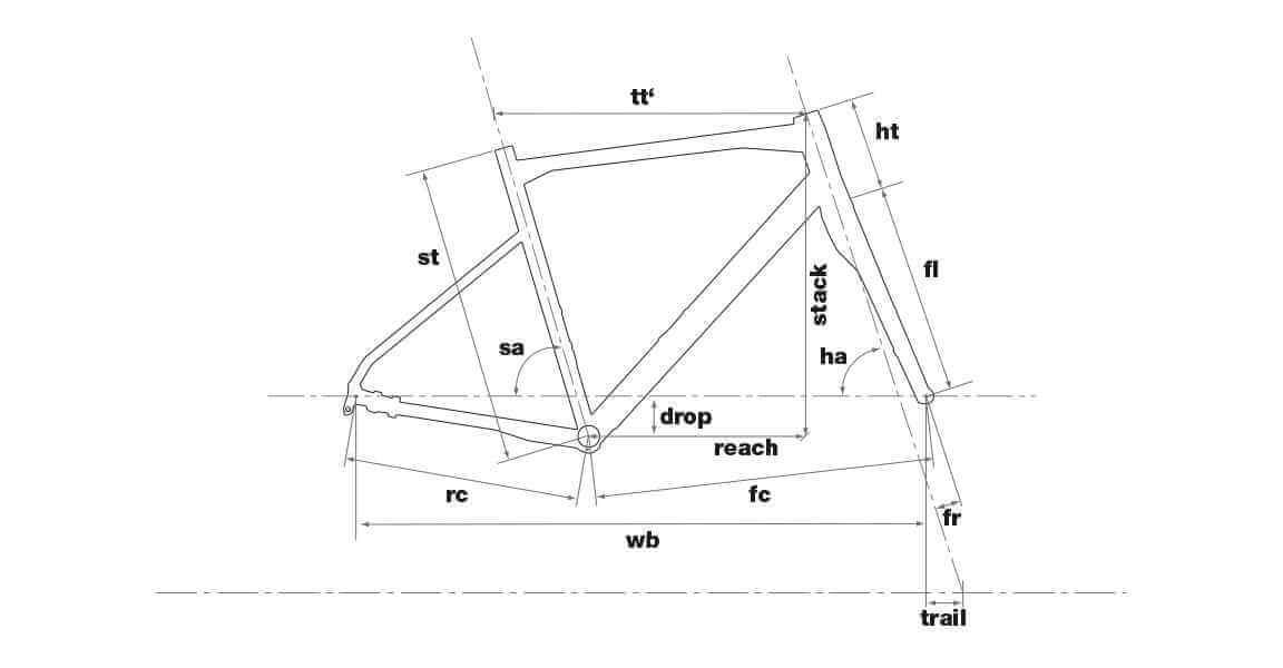 csm-2019-geometrie-1152x600px-my17-rm03-a241dc4eea.2.jpg