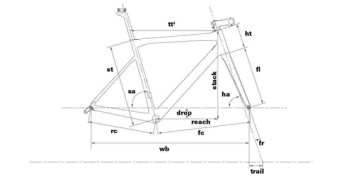 csm-2019-geometrie-1152x600px-my18-teammachine-02-disc-70ea20a4fb.2.jpg