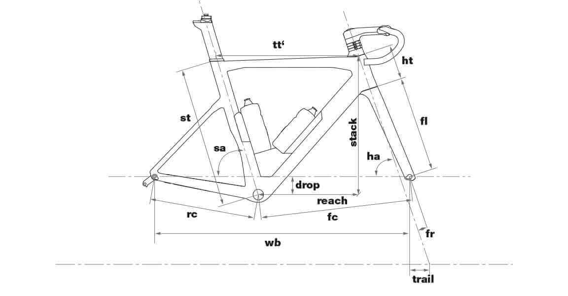 ultegra di2 tt wiring diagram wiring diagrams source Wiring a Junction Box Connections shimano ultegra di2 wiring diagram wiring diagram database di2 wiring diagram lengths bmc timemachine road