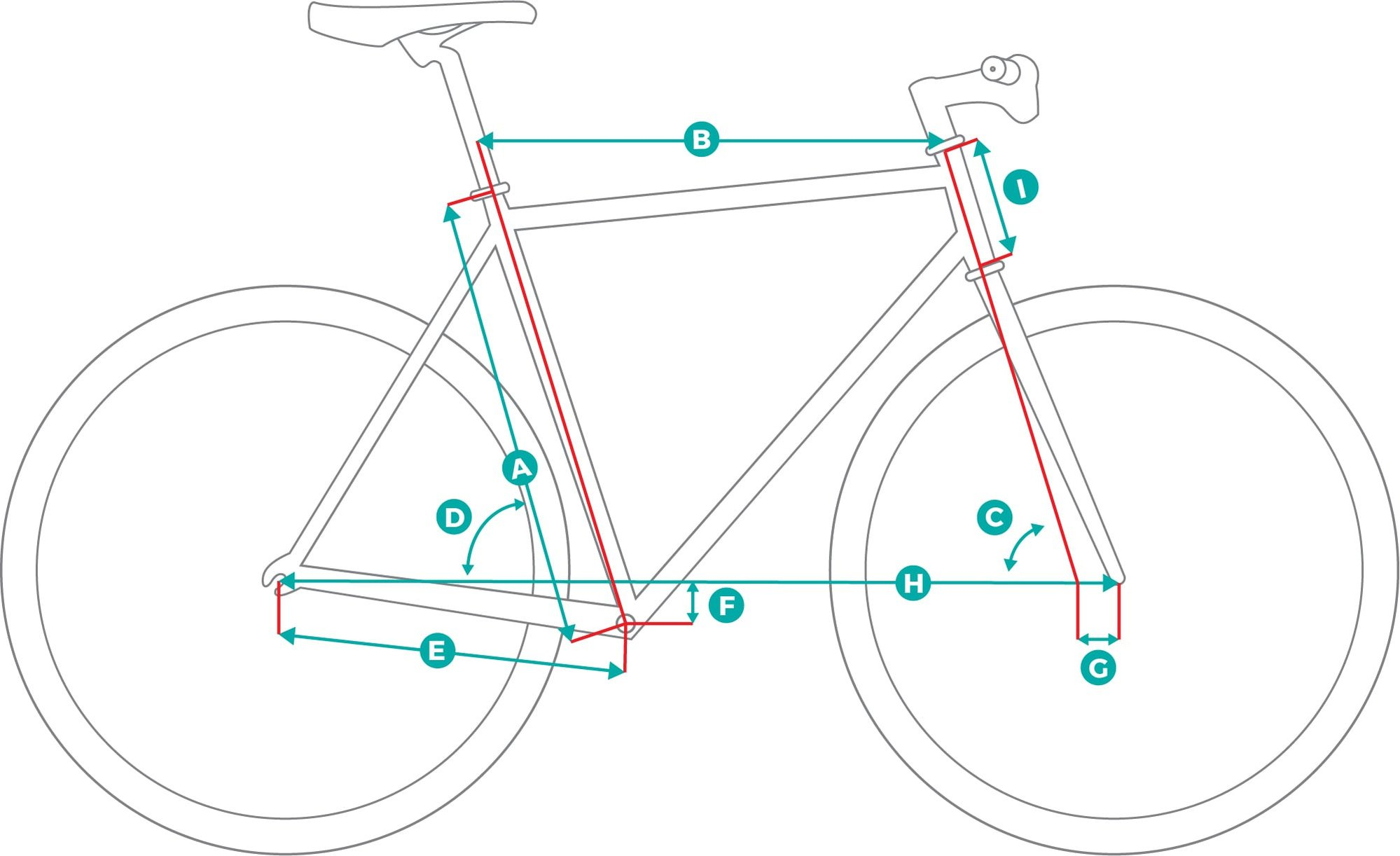 flat-bar-road-bike-geometry-2000x.jpg
