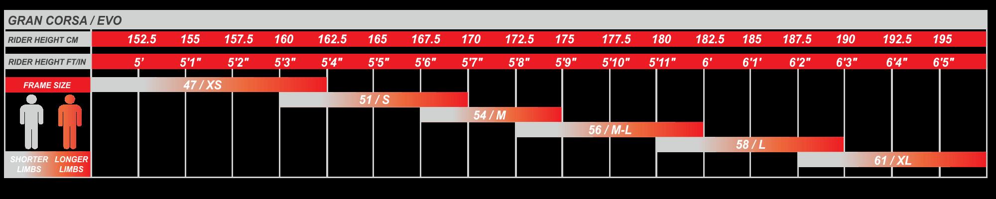 geo-size-chart-corsa-evo-2018.2.png