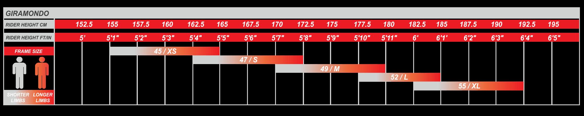 geo-size-chart-giramondo-2018.2.png
