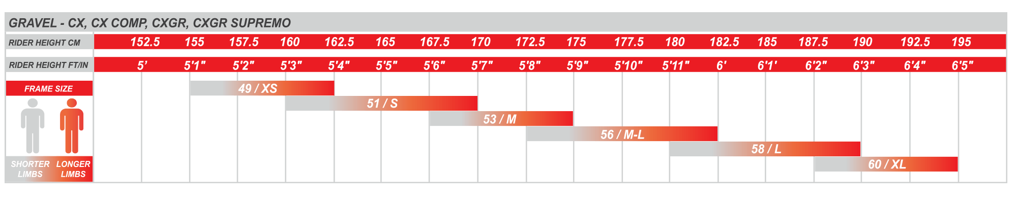 geo-size-chart-gravel-cx-2018.2.png
