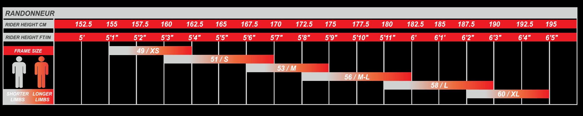 geo-size-chart-rando-2018.2.png