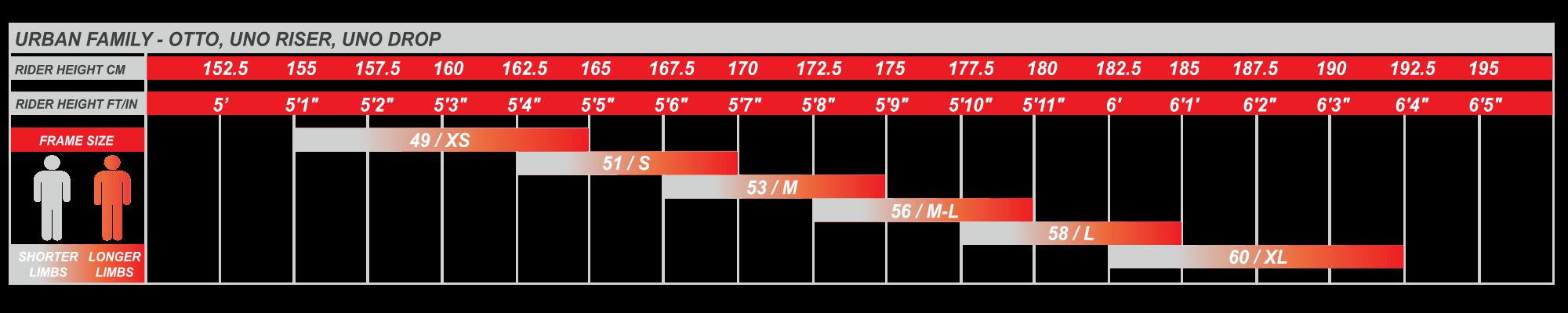 geo-size-chart-steel-urban-2018.2.png